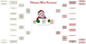 BASYS Christmas Movie Tournament