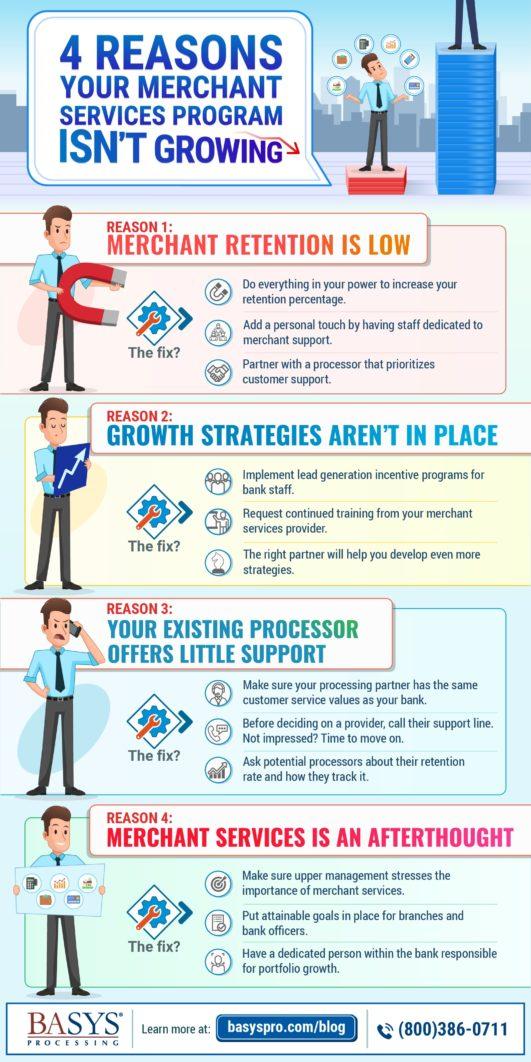 4 Reasons Your Merchant Services Program Isn't Growing