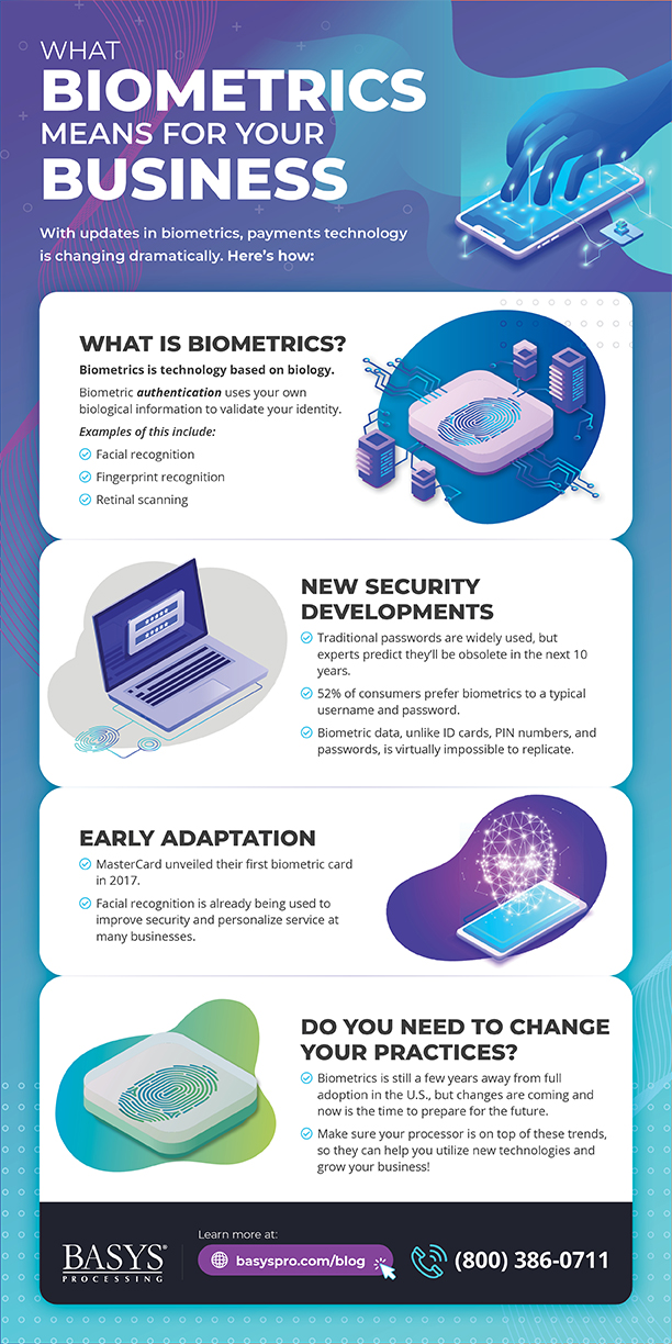 What Biometrics Means For Your Business