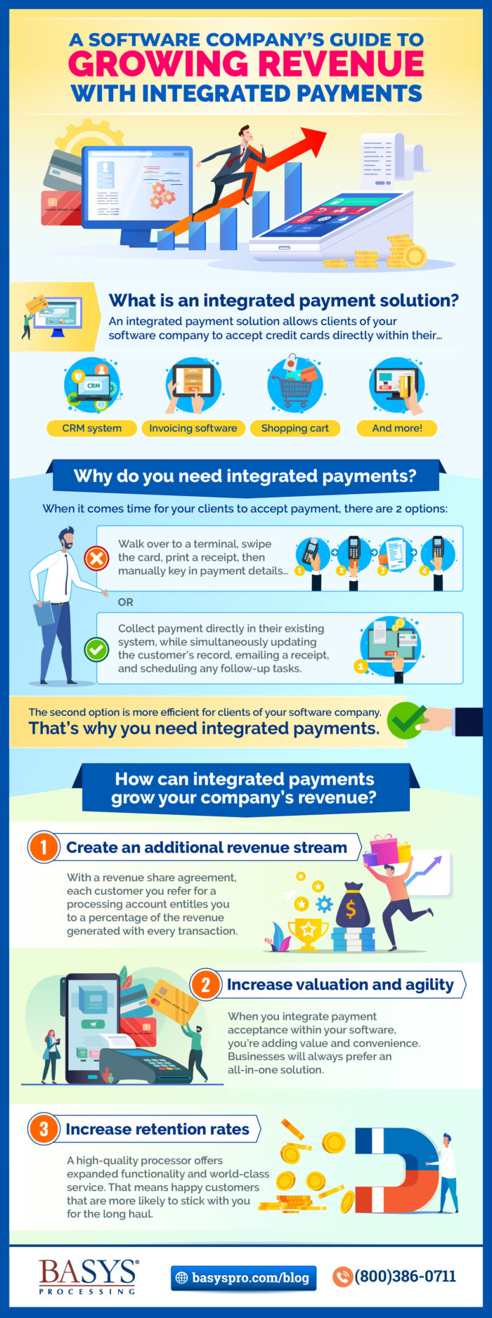 A Software Company's Guide to Growing Revenue with Integrated Payments_Med-Res