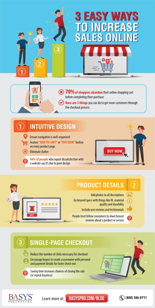 3 Easy Ways to Increase Sales Online-FullRes-Infographic