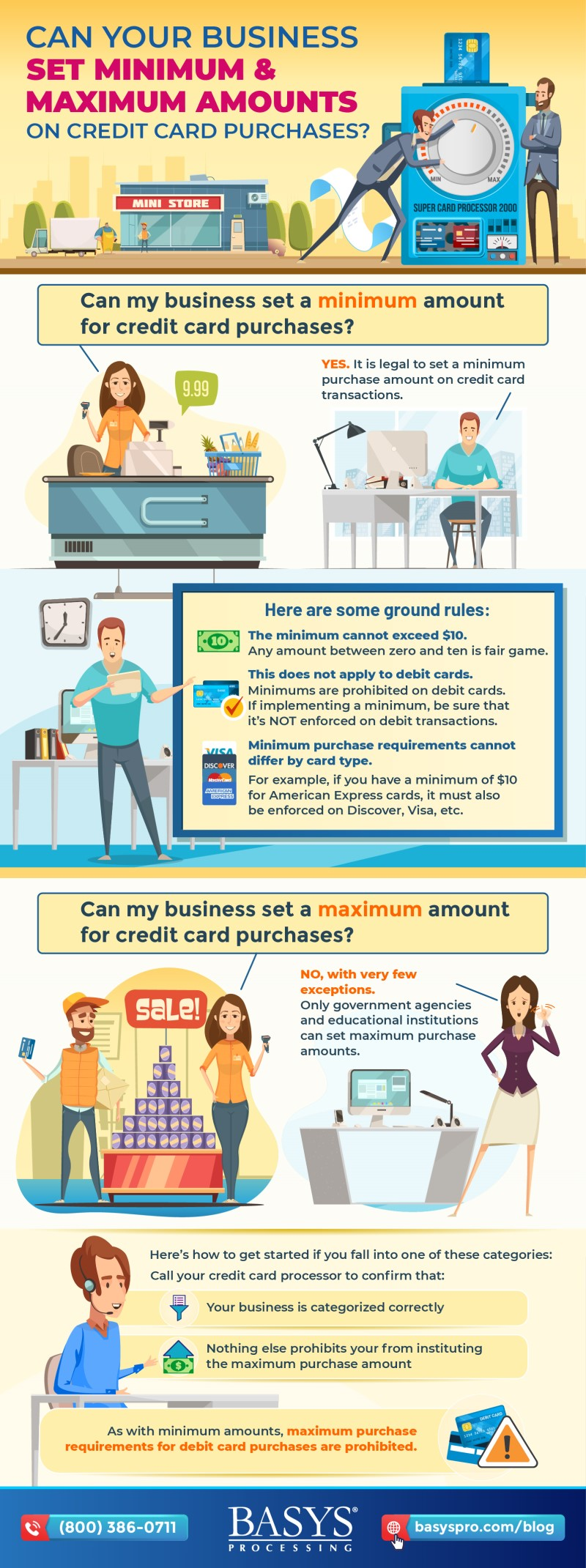 Minimum & Maximum Amounts On Credit Card Purchases-Preview-Infographic