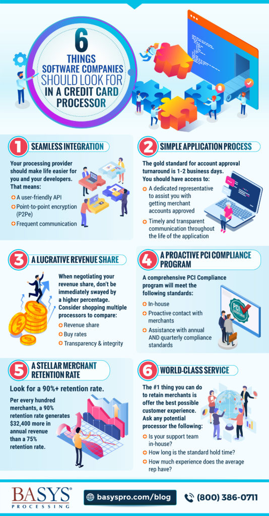 6 Things Software Companies Should Look For In a Credit Card Processor-Infographic-FullRes