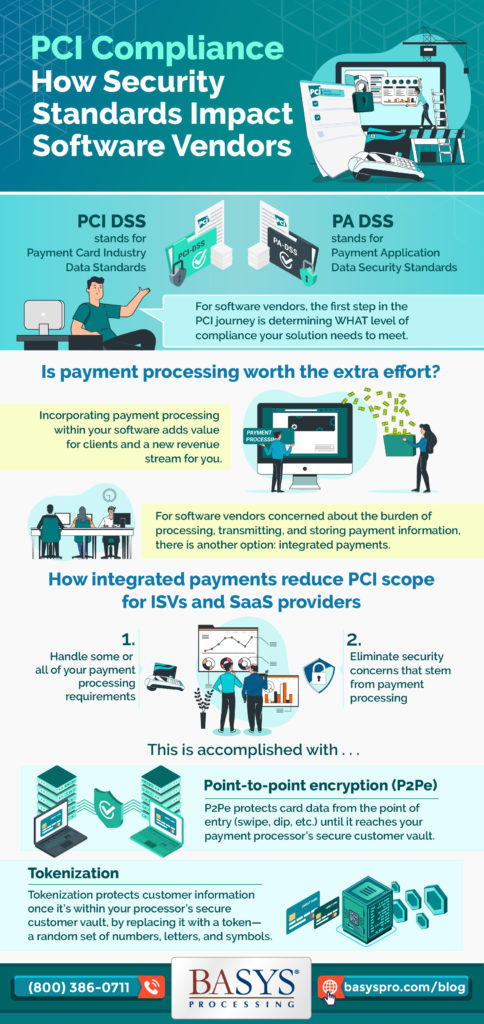 Infographic-PCI-Compliance-How-Security-Standards-Impact-Software-Vendors