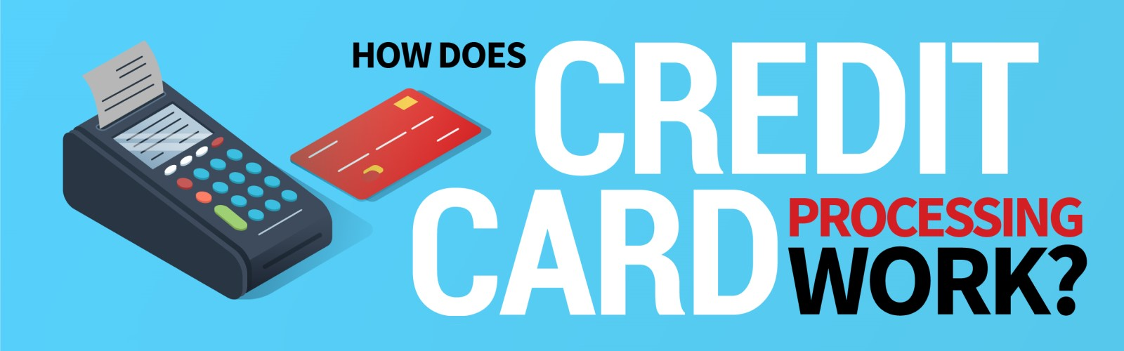 Infographic-How Does Credit Card Processing Work-Banner