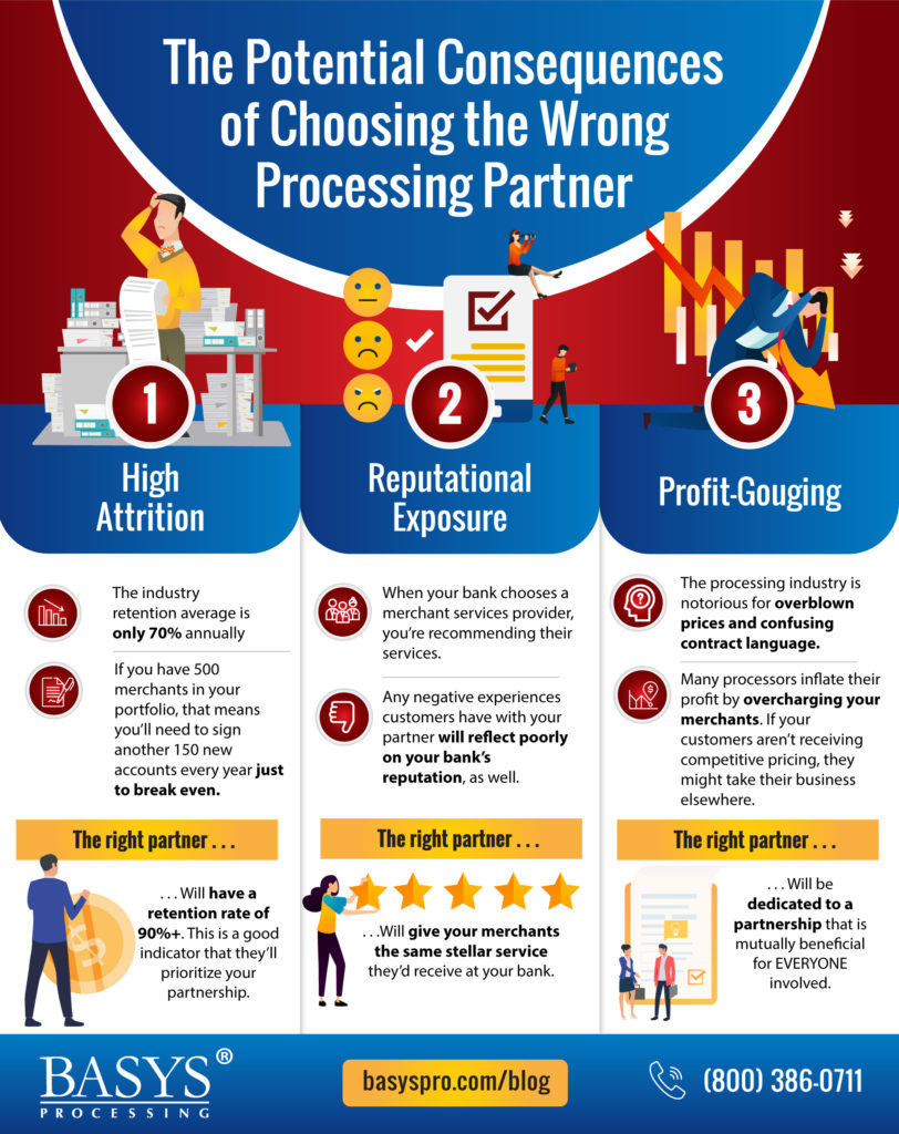 infographic-choosing-the-wrong-processor