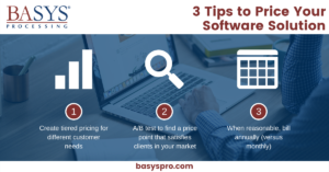 Pricing Your Software Solution